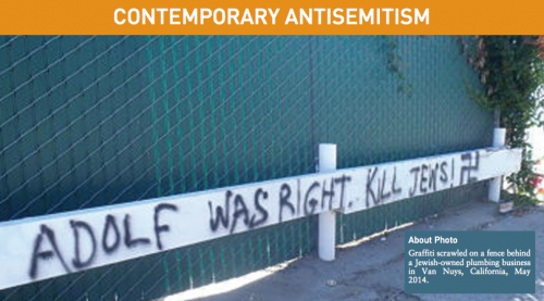 Introduction to Contemporary Antisemitism Supplementary Content